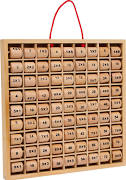 Planche multiplication